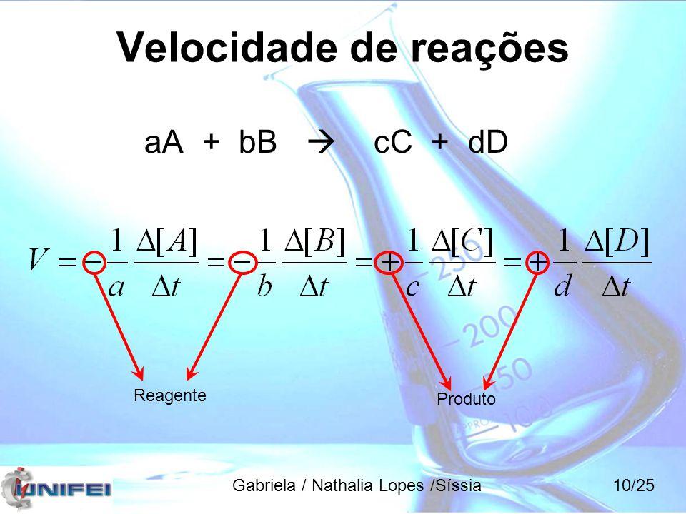 Velocidade de reações aA + bB  cC + dD Reagente Produto