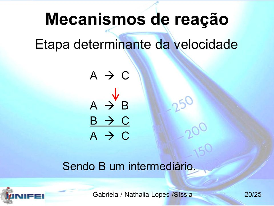Mecanismos de reação Etapa determinante da velocidade A  C A  B
