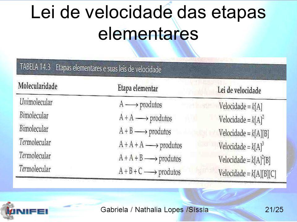 Lei de velocidade das etapas elementares