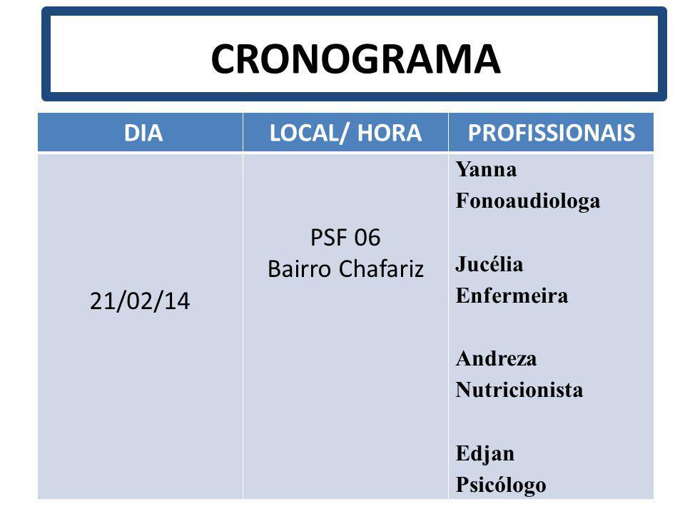 CRONOGRAMA DIA LOCAL/ HORA PROFISSIONAIS 21/02/14 PSF 06