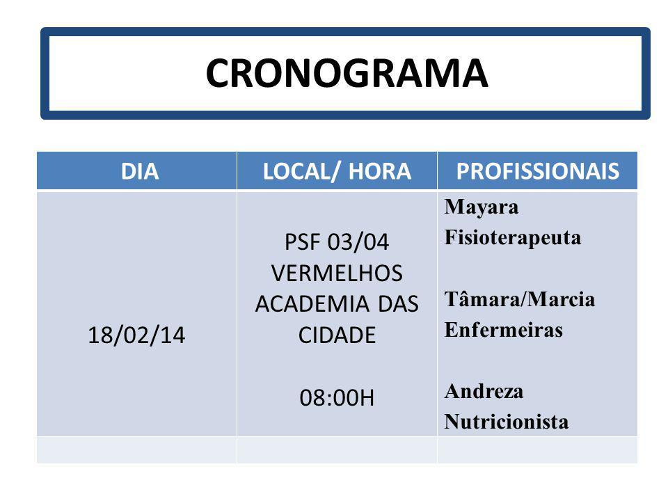 CRONOGRAMA DIA LOCAL/ HORA PROFISSIONAIS 18/02/14 PSF 03/04 VERMELHOS