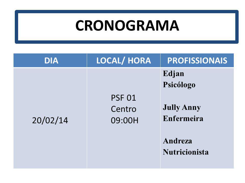 CRONOGRAMA DIA LOCAL/ HORA PROFISSIONAIS 20/02/14 PSF 01 Centro 09:00H