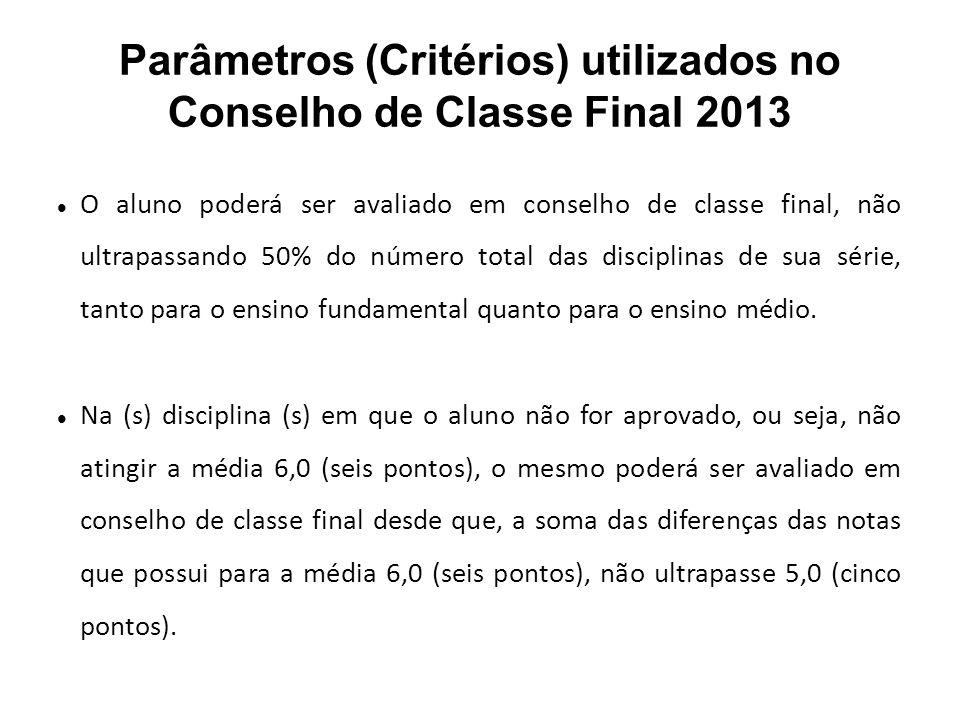 Parâmetros (Critérios) utilizados no Conselho de Classe Final 2013