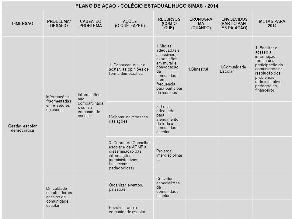 6 PLANO DE AÇÃO - COLÉGIO ESTADUAL HUGO SIMAS - 2014 DIMENSÃO