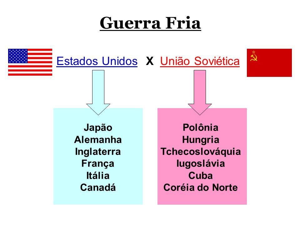 Guerra Fria Estados Unidos X União Soviética