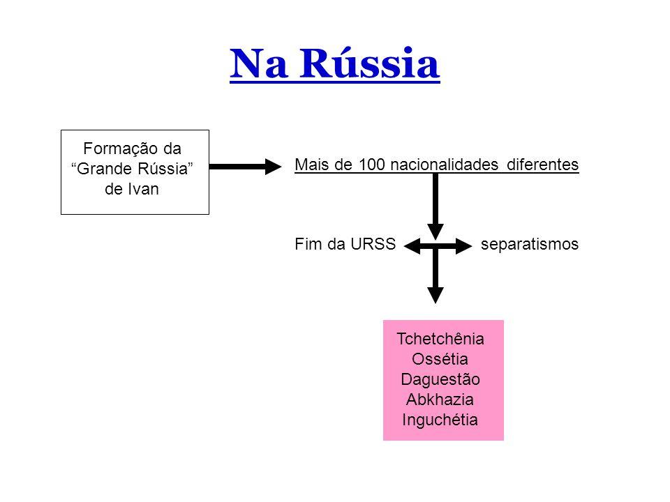 Na Rússia Formação da Grande Rússia de Ivan