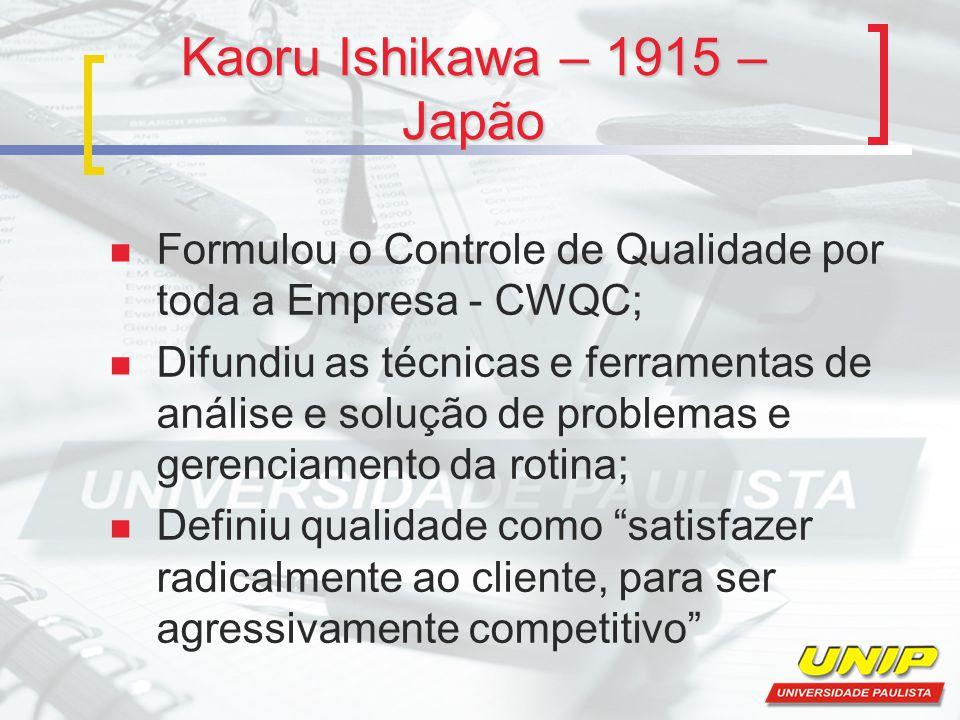 Kaoru Ishikawa – 1915 – Japão
