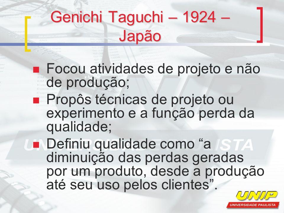 Genichi Taguchi – 1924 – Japão