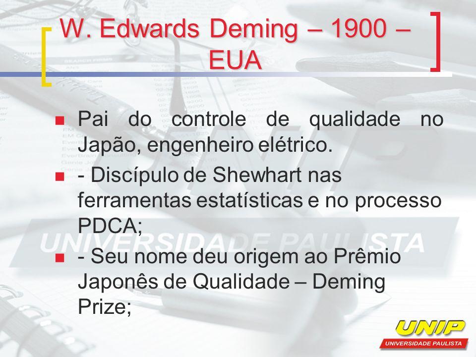 W. Edwards Deming – 1900 – EUA Pai do controle de qualidade no Japão, engenheiro elétrico.