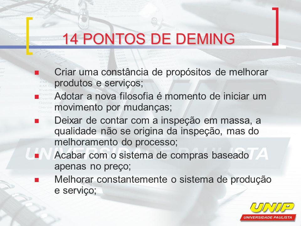 14 PONTOS DE DEMING Criar uma constância de propósitos de melhorar produtos e serviços;