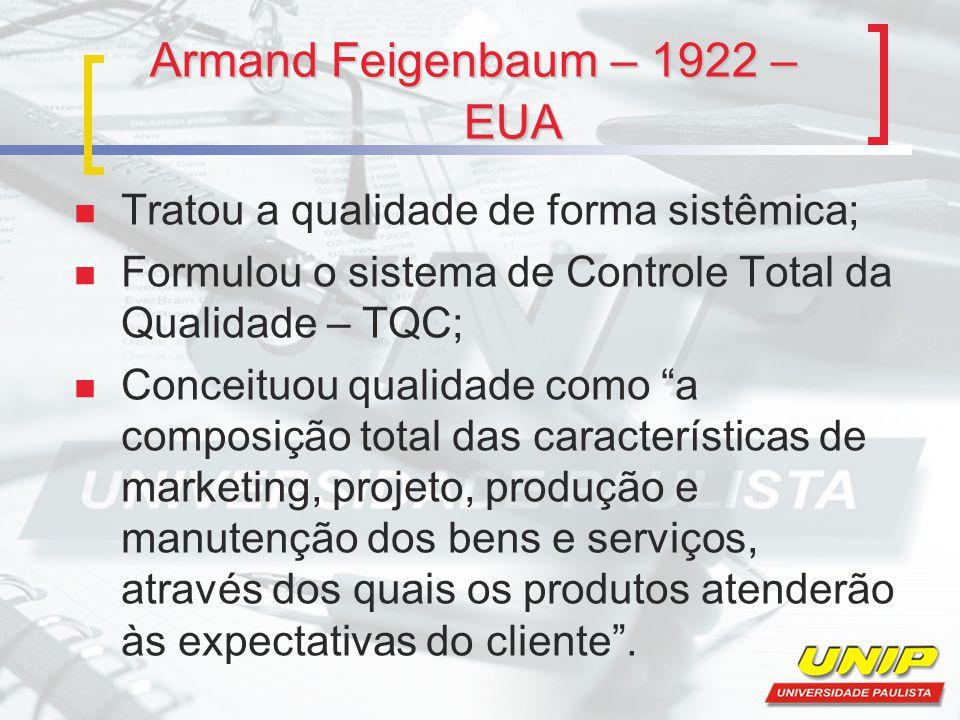 Armand Feigenbaum – 1922 – EUA