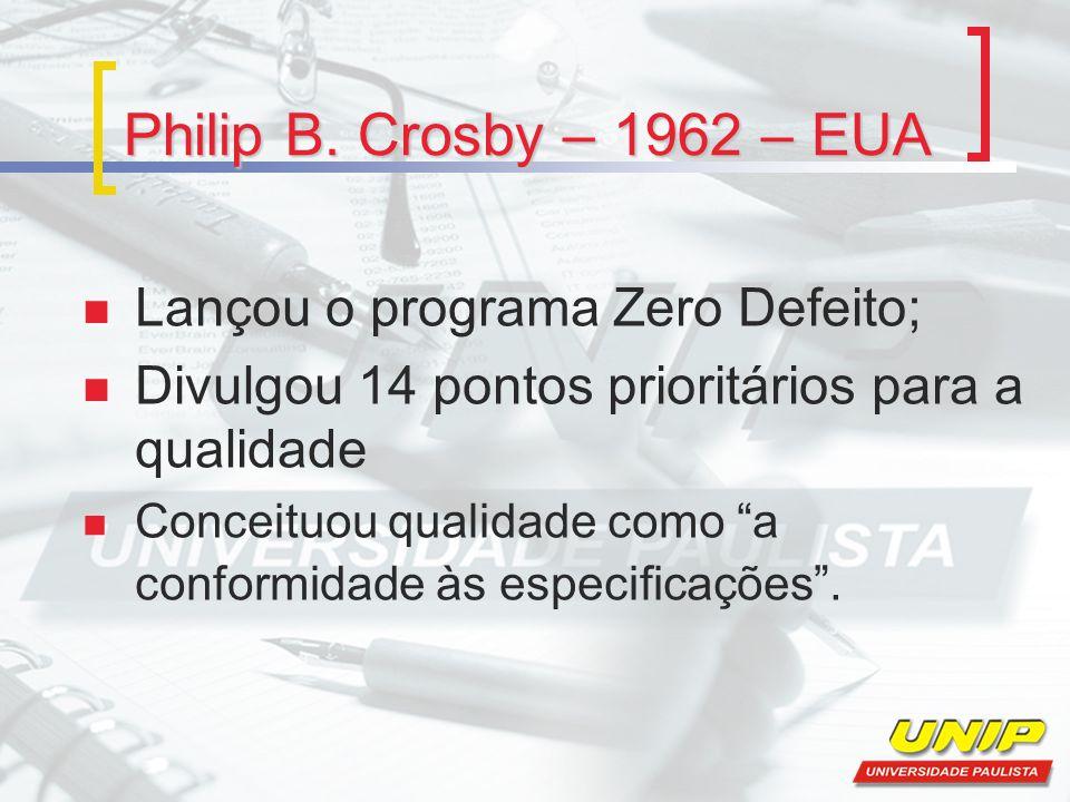 Philip B. Crosby – 1962 – EUA Lançou o programa Zero Defeito;