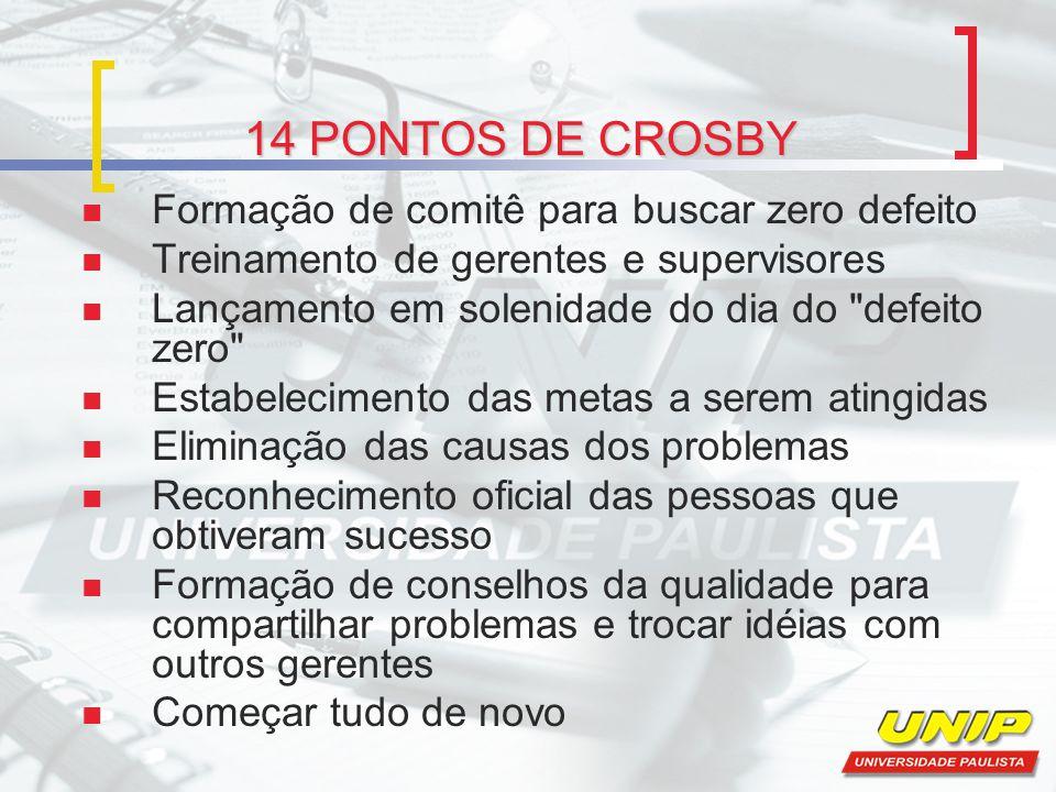 14 PONTOS DE CROSBY Formação de comitê para buscar zero defeito