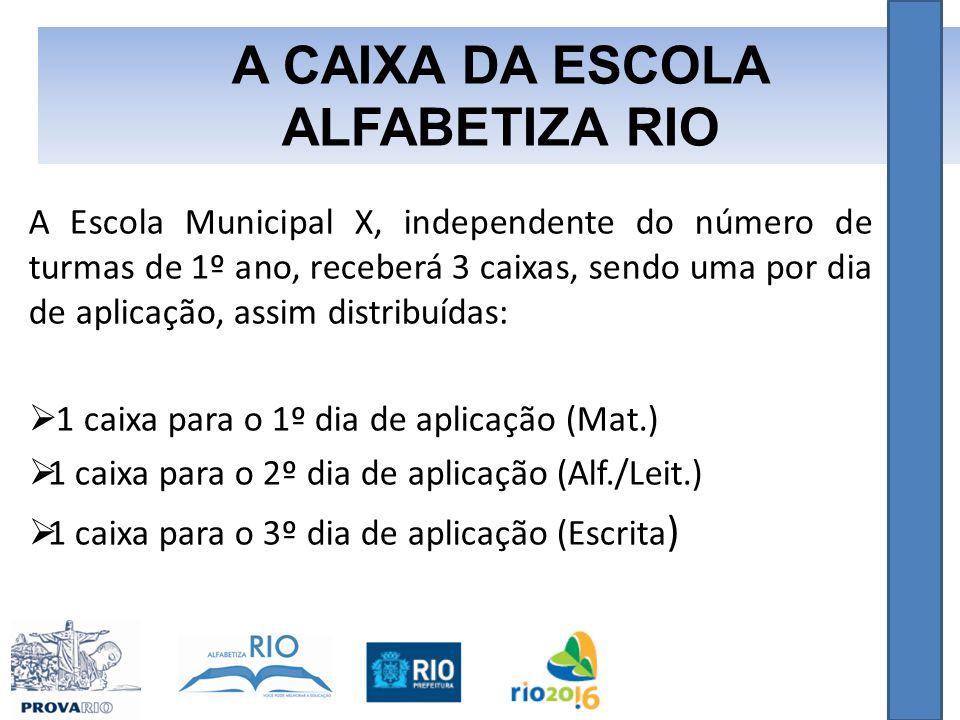 A CAIXA DA ESCOLA ALFABETIZA RIO
