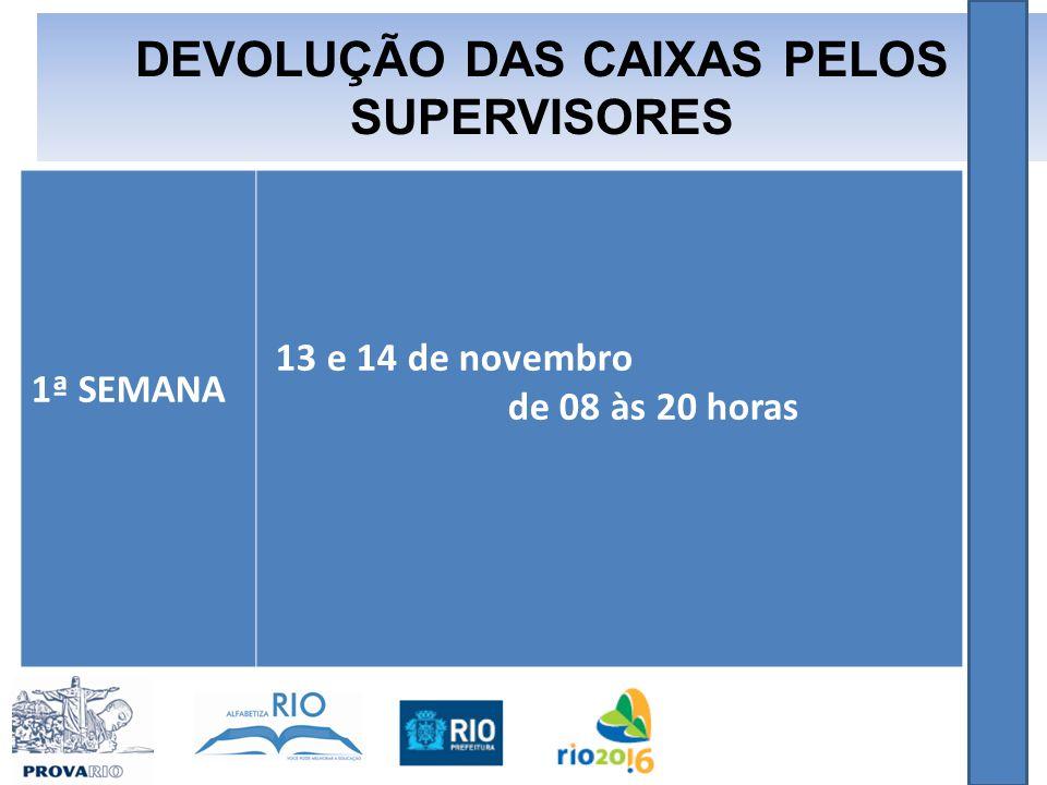 DEVOLUÇÃO DAS CAIXAS PELOS SUPERVISORES
