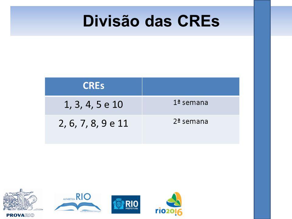 Divisão das CREs CREs 1, 3, 4, 5 e 10 2, 6, 7, 8, 9 e 11 1ª semana
