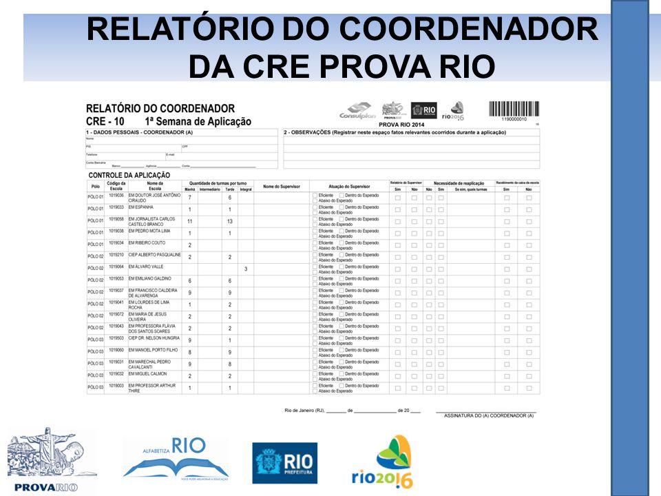 RELATÓRIO DO COORDENADOR