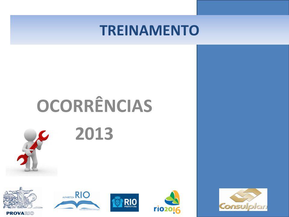 TREINAMENTO OCORRÊNCIAS 2013