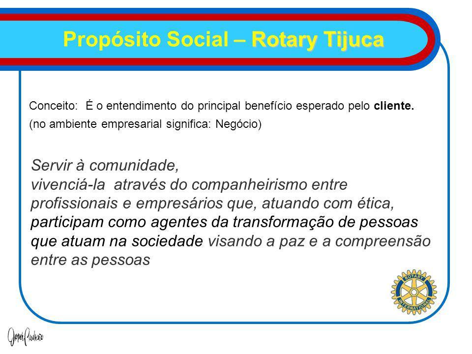 Propósito Social – Rotary Tijuca