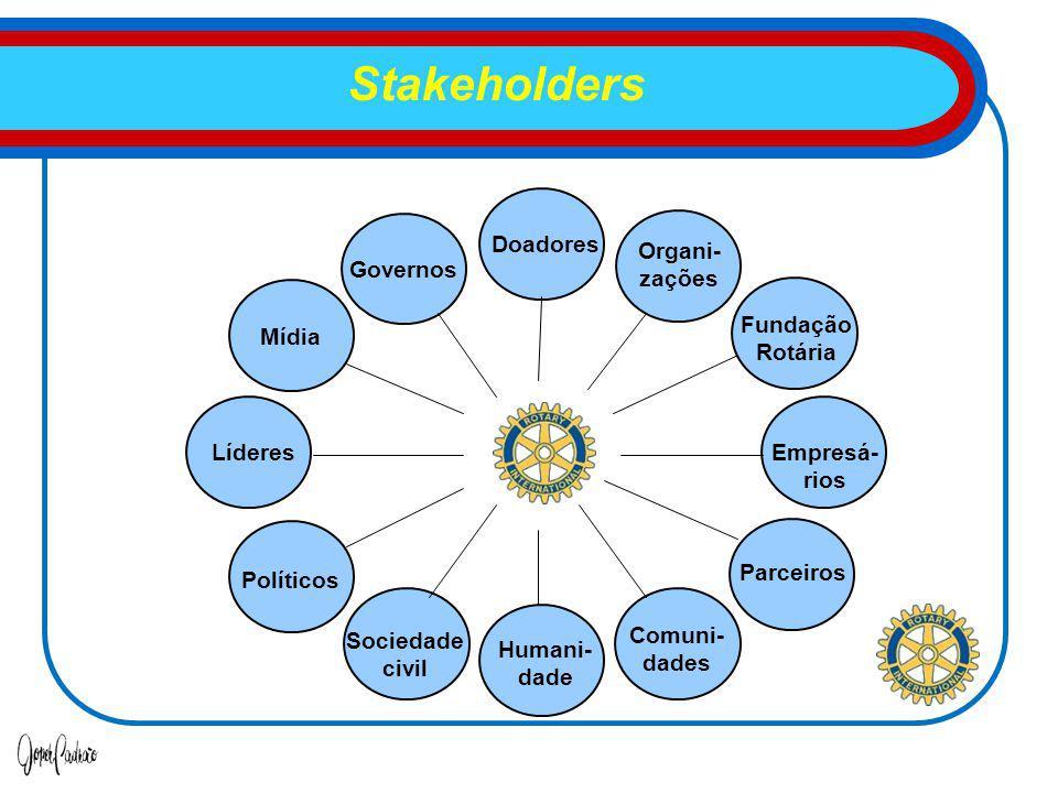 Stakeholders Doadores Organi-zações Governos Fundação Rotária Mídia
