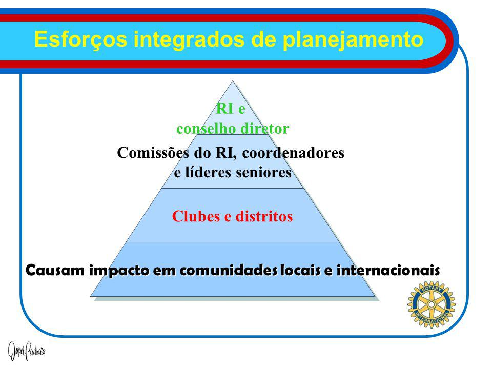 Esforços integrados de planejamento