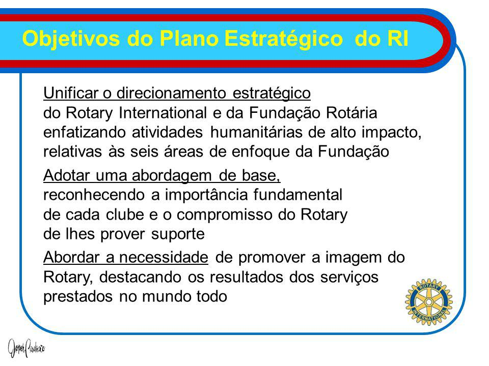 Objetivos do Plano Estratégico do RI
