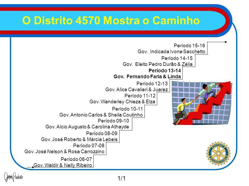 O Distrito 4570 Mostra o Caminho