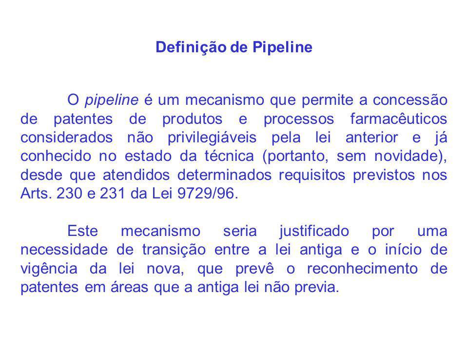 Definição de Pipeline