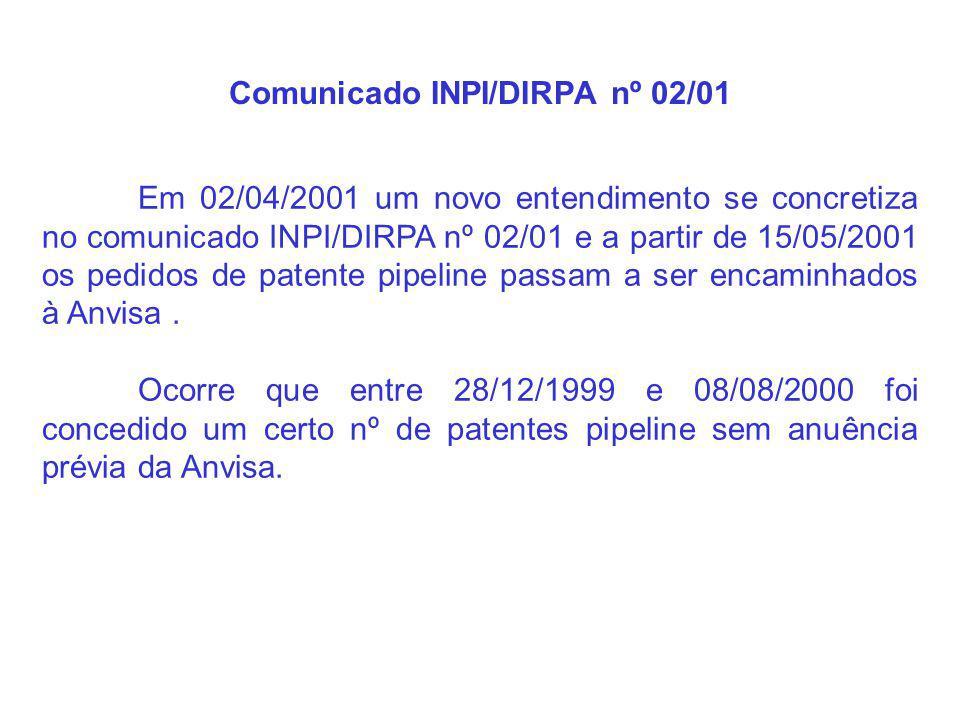 Comunicado INPI/DIRPA nº 02/01
