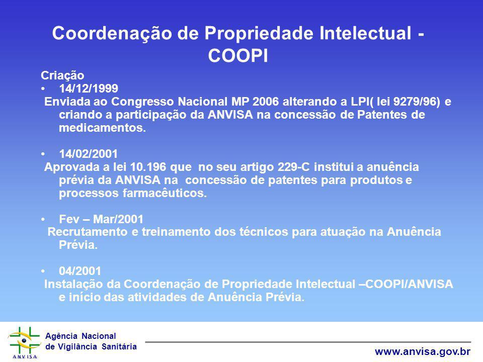 Coordenação de Propriedade Intelectual - COOPI