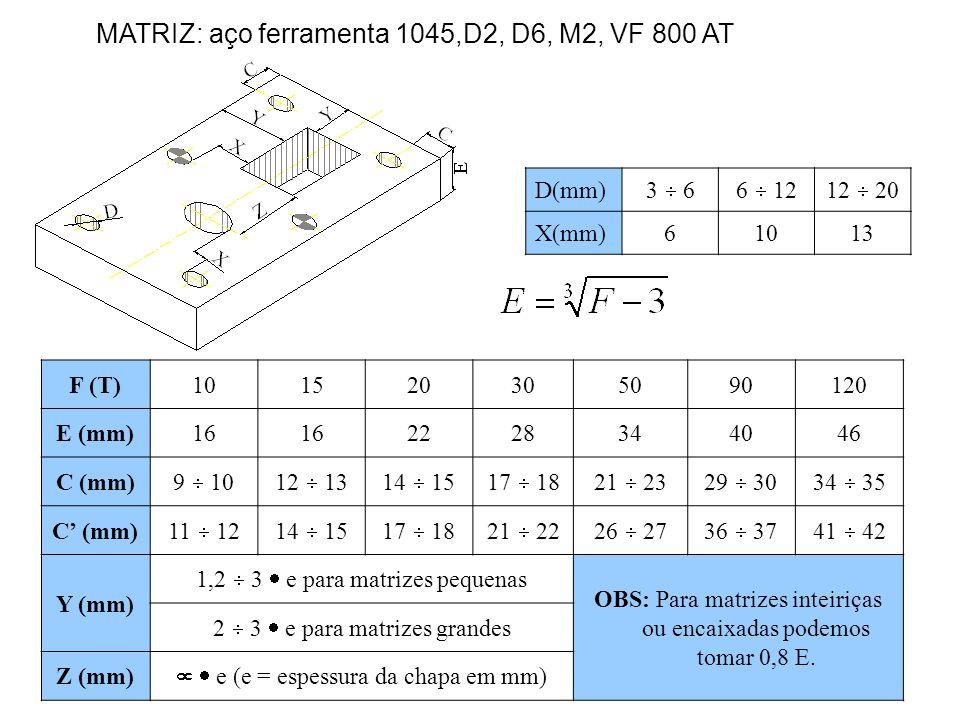 MATRIZ: aço ferramenta 1045,D2, D6, M2, VF 800 AT