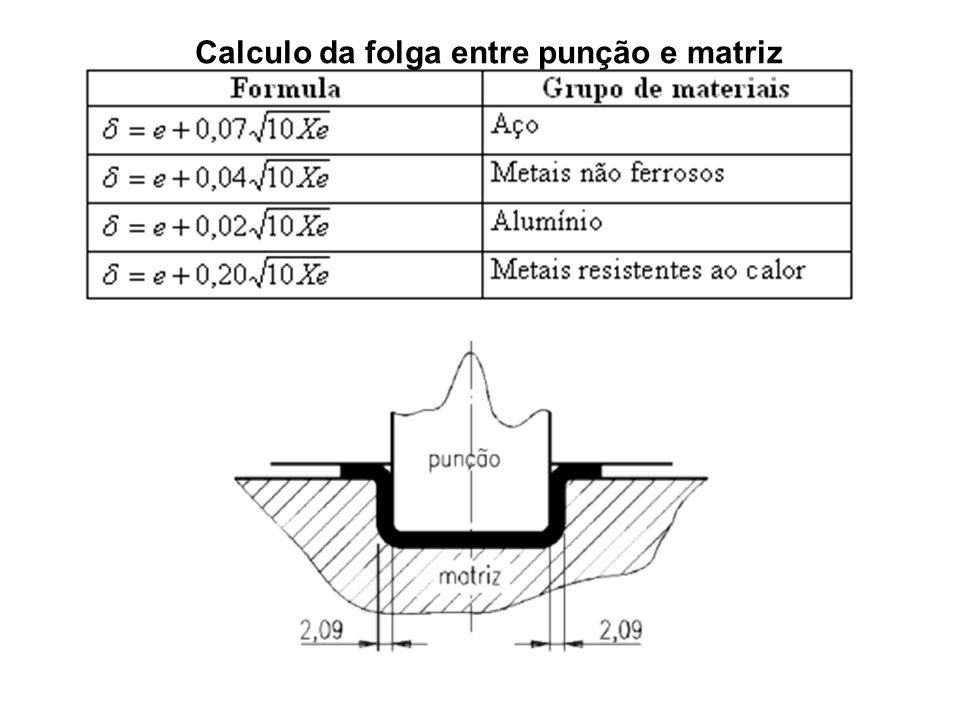 Calculo da folga entre punção e matriz