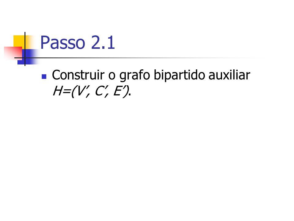 Passo 2.1 Construir o grafo bipartido auxiliar H=(V', C', E').