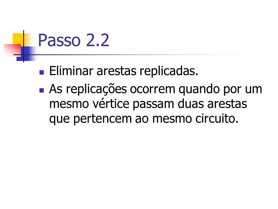 Passo 2.2 Eliminar arestas replicadas.