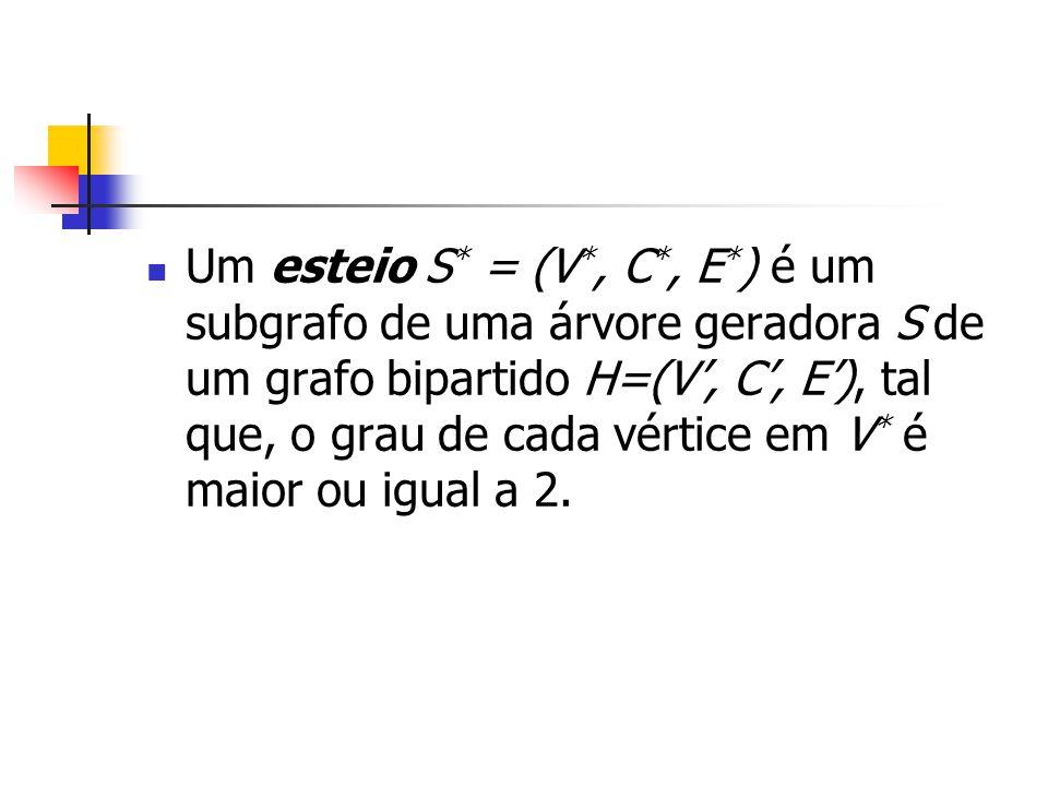 Um esteio S* = (V*, C*, E*) é um subgrafo de uma árvore geradora S de um grafo bipartido H=(V', C', E'), tal que, o grau de cada vértice em V* é maior ou igual a 2.
