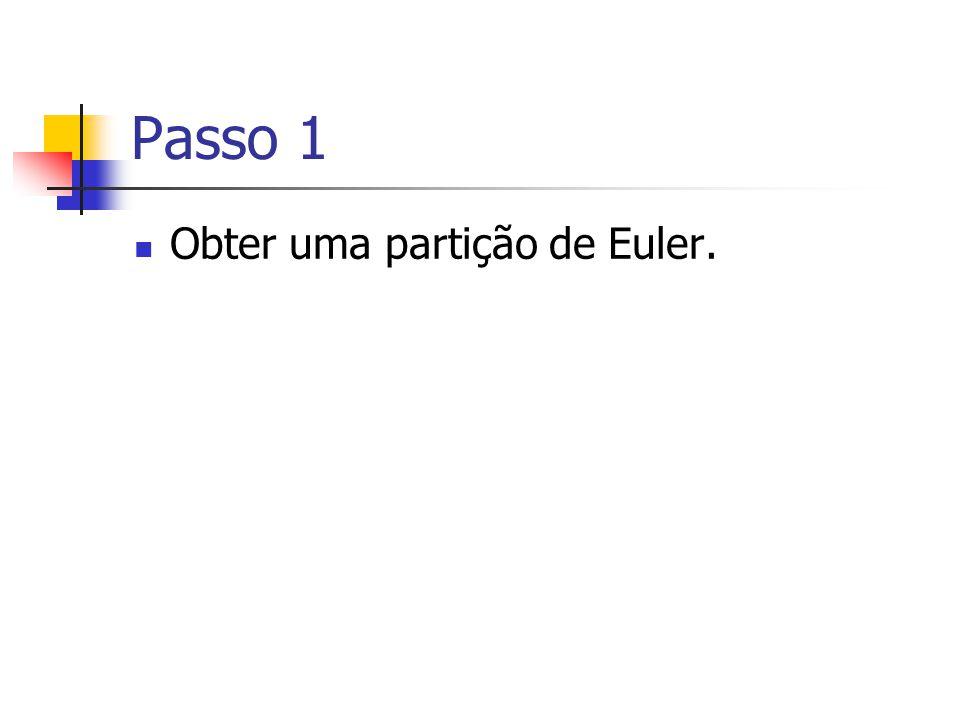 Passo 1 Obter uma partição de Euler.
