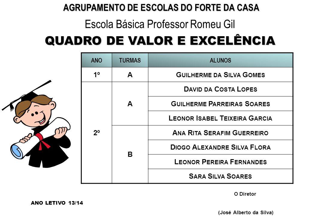 QUADRO DE VALOR E EXCELÊNCIA