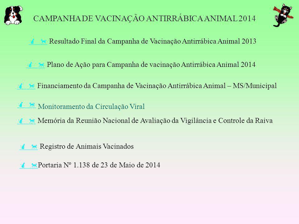 CAMPANHA DE VACINAÇÃO ANTIRRÁBICA ANIMAL 2014