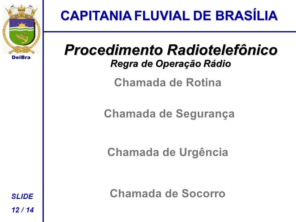 Procedimento Radiotelefônico