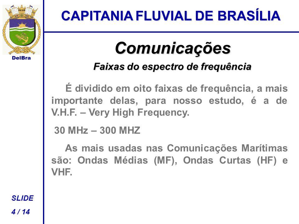 CAPITANIA FLUVIAL DE BRASÍLIA Faixas do espectro de frequência