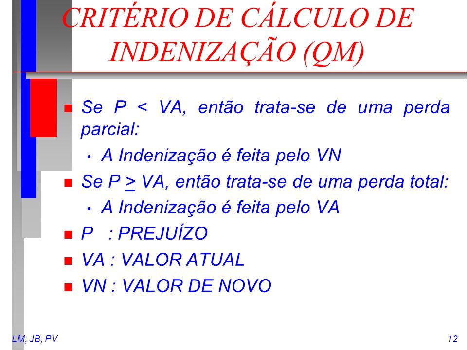 CRITÉRIO DE CÁLCULO DE INDENIZAÇÃO (QM)