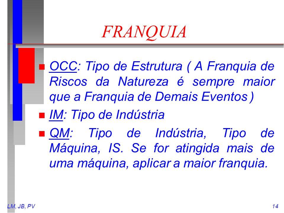 FRANQUIA OCC: Tipo de Estrutura ( A Franquia de Riscos da Natureza é sempre maior que a Franquia de Demais Eventos )