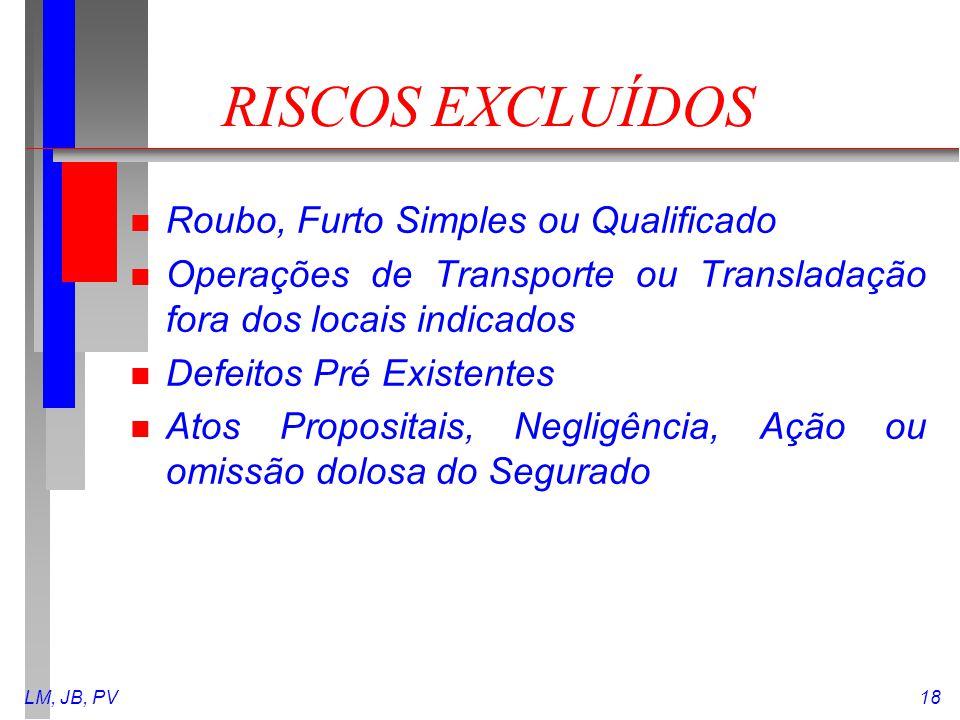 RISCOS EXCLUÍDOS Roubo, Furto Simples ou Qualificado