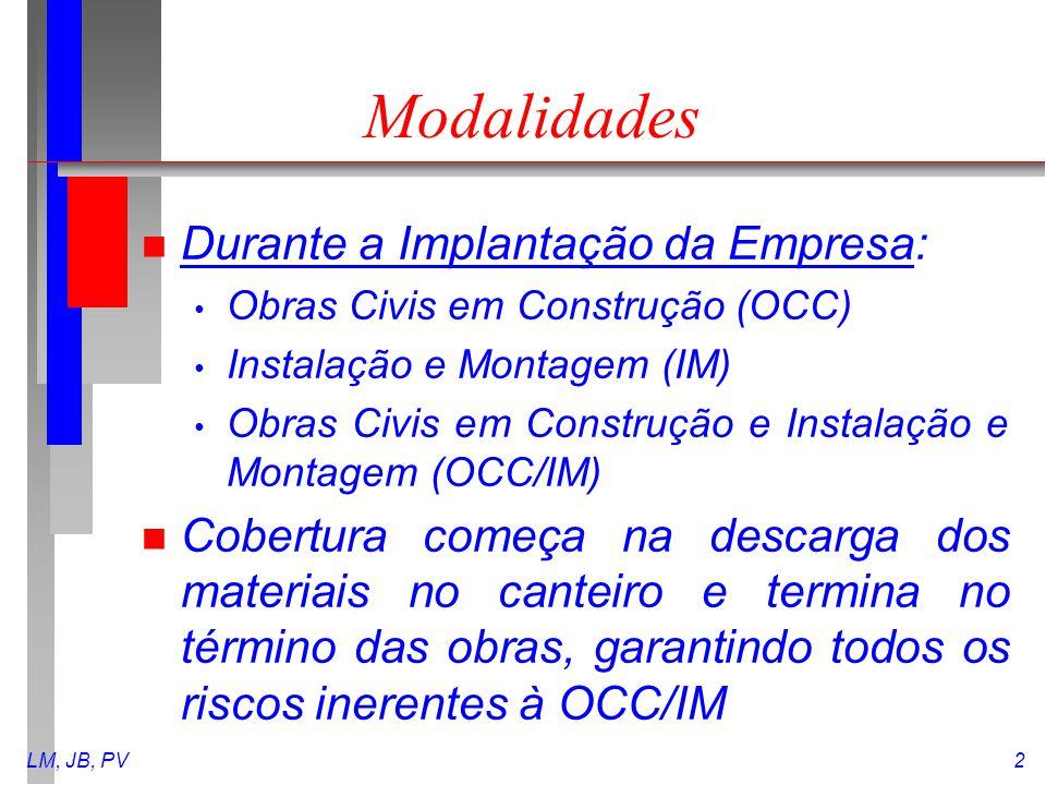 Modalidades Durante a Implantação da Empresa: