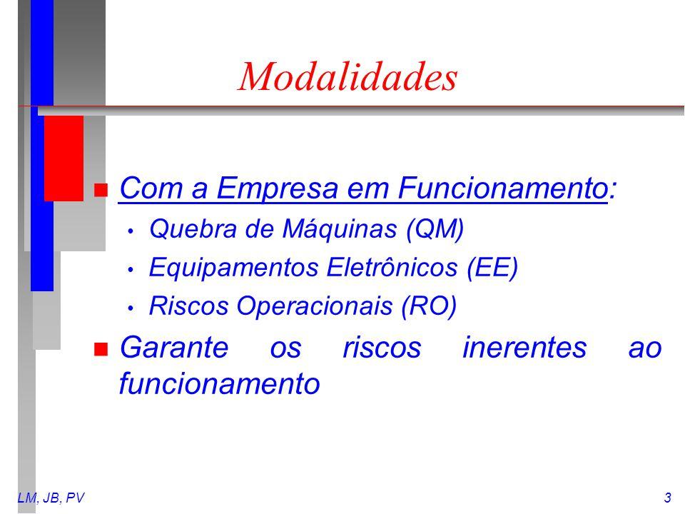 Modalidades Com a Empresa em Funcionamento: