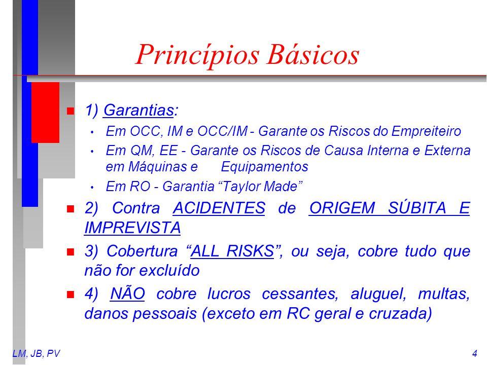 Princípios Básicos 1) Garantias: