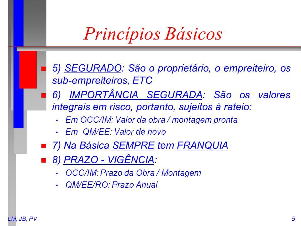 Princípios Básicos 5) SEGURADO: São o proprietário, o empreiteiro, os sub-empreiteiros, ETC.