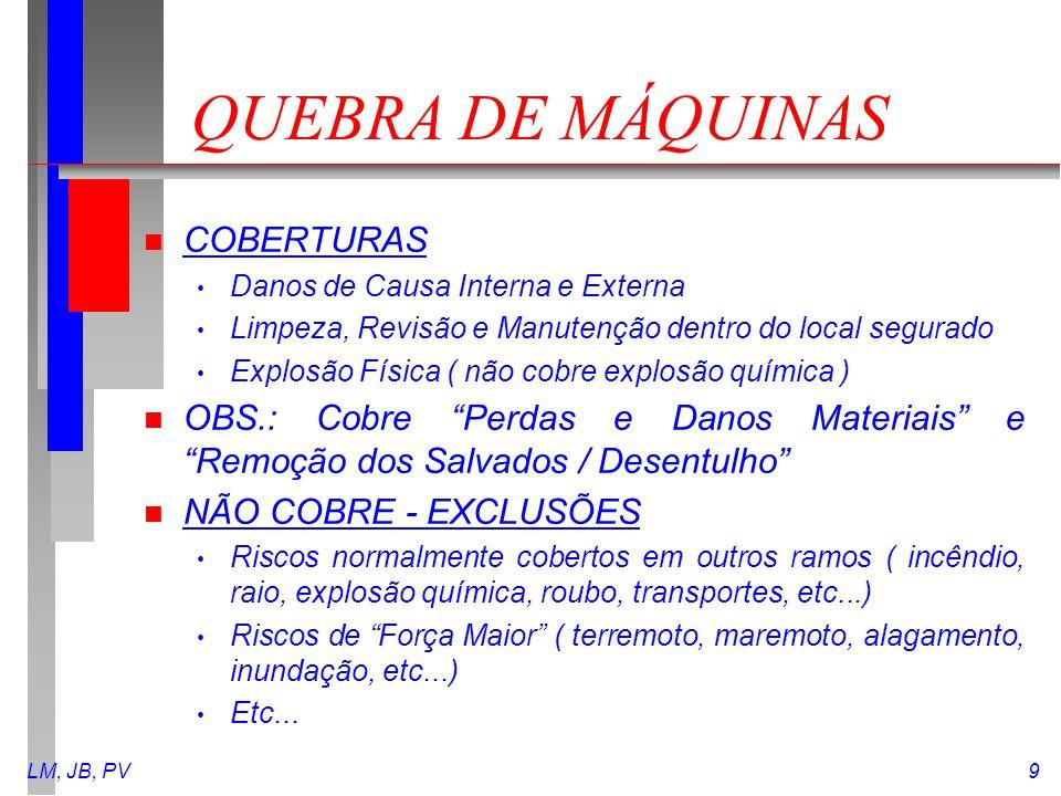 QUEBRA DE MÁQUINAS COBERTURAS