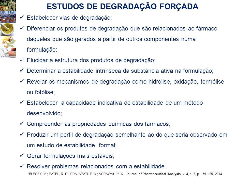 ESTUDOS DE DEGRADAÇÃO FORÇADA