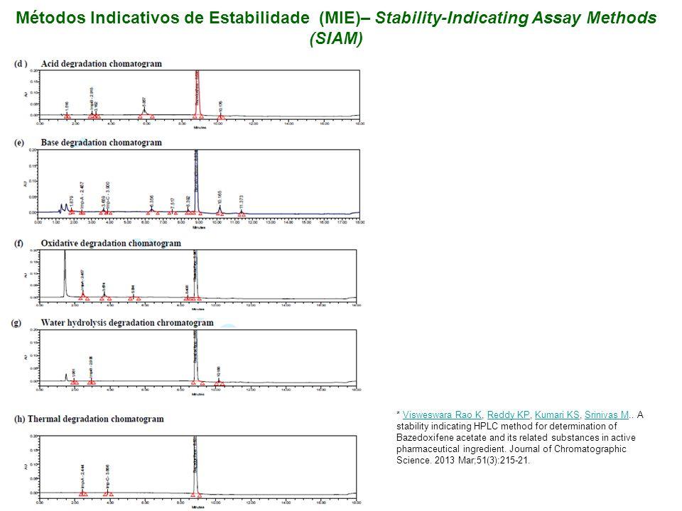Métodos Indicativos de Estabilidade (MIE)– Stability-Indicating Assay Methods (SIAM)